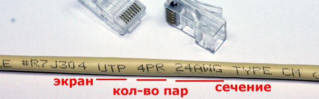 маркировка кабеля витая пара